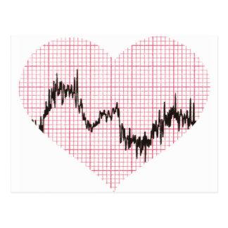 Heart Beat VIII Postcard