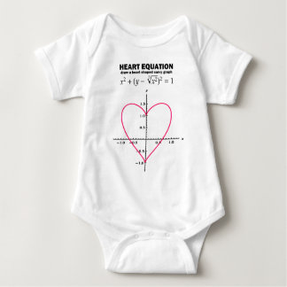 heart equation: mathematics baby bodysuit