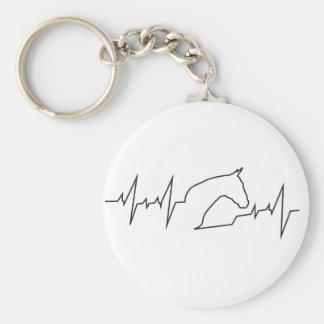 Heartbeat Horse Head Basic Round Button Keychain