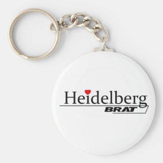 Heidelberg Brat -A001L Basic Round Button Keychain