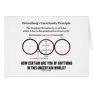 Heisenberg's Uncertainty Principle Physics Humor Card