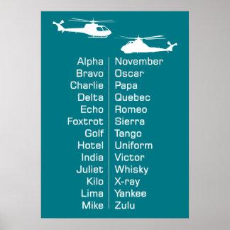 Helicopter Chopper Phonetic Spelling Alphabet Poster
