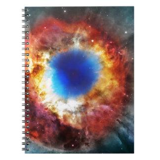 Helix Nebula Notebook