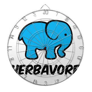 Herbavore Dartboard