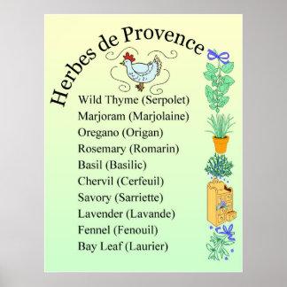 Herbs de Provence Sign
