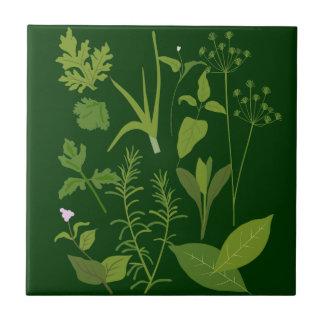 Herbs Kitchen Tile
