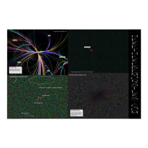 Here there be monsters.com 4 Pack of Maps Poster