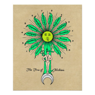Hermes Sacred Tree of Alchemy Perfect Poster