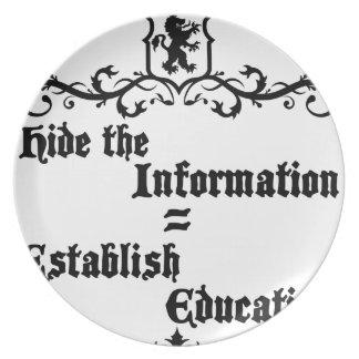 Hide The Information Establish Education Plate