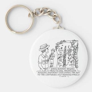 Hieroglyphics Keychain