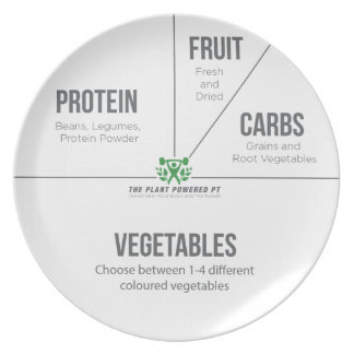 High Carbohydrate Plate