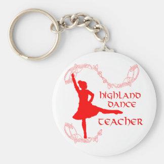 Highland Dance Teacher - Red Basic Round Button Keychain