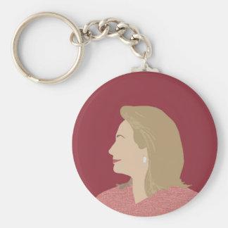 Hillary Clinton Feminist Keychain