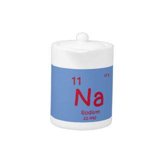 Hipster Chemistry