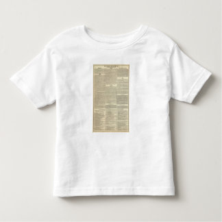 History of Greece Chronology Toddler T-shirt