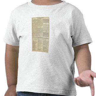 History of Greece Chronology Shirts