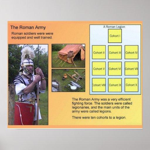 History, Romans, Roman army, Legion Poster