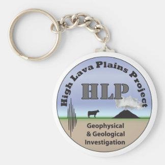 HLP keychain