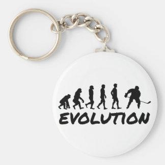 Hockey Evolution Basic Round Button Keychain