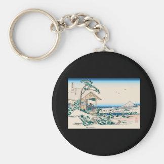 Hokusai Tea House Koishikawa Keychains