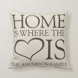 Home Is Where The Heart Is Family Throw Pillow