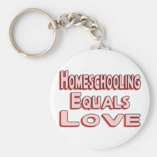 Homeschool Love Basic Round Button Keychain