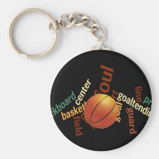 Hoops Basketball Sport Fanatics.jpg Keychains