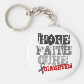 Hope. Faith. Cure. Diabetes Basic Round Button Keychain