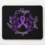 Hope Faith Love Strength Lupus