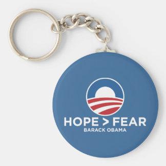 hope > fear obama 08 hope won basic round button keychain