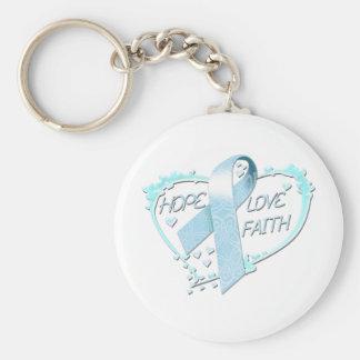 Hope Love Faith Heart (light blue) Basic Round Button Keychain