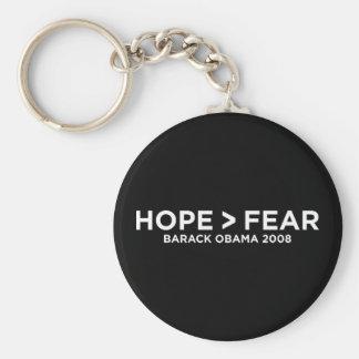hopefear2 key chains