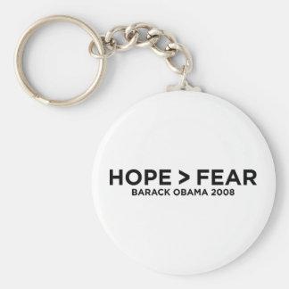 hopefear key chain