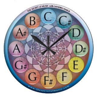 Horloge Musicale le Secret de la Musique