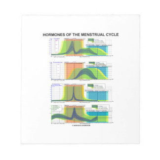 Hormones Of The Menstrual Cycle Menstruation Notepad