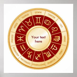 Horoscope Mandala Poster