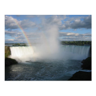 Horseshoe Falls And Rainbow From The Canadian Side Postcard