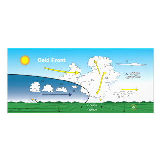 Hot&Cold front Rack Card