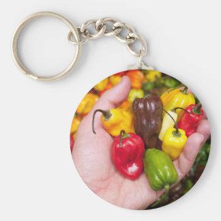 Hot crops keychain