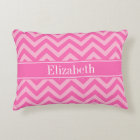 Hot Pink #2 Cotton Candy LG Chevron Name Monogram Accent Pillow