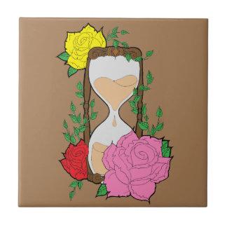 Hourglass Tile