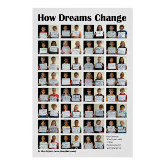 How Dreams Change Poster