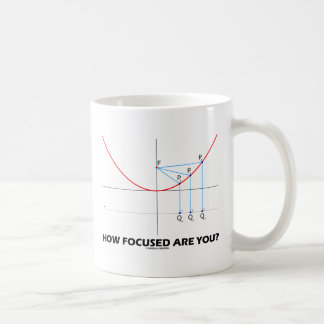How Focused Are You? (Parabola Graph) Coffee Mug