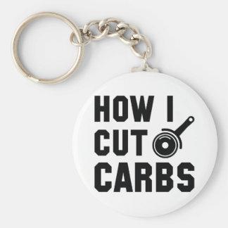 How I Cut Carbs Keychain