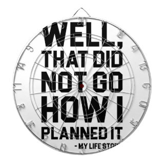 How I Planned It Dartboard