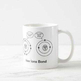 How Ions Bond Classic White Coffee Mug
