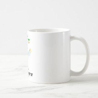 How Lock And Key Are You? (Antigen Antibody) Basic White Mug
