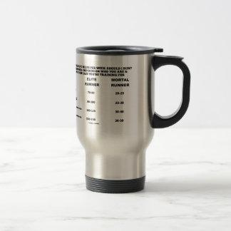 How Many Miles Per Week Should I Run? Chart 15 Oz Stainless Steel Travel Mug