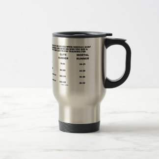 How Many Miles Per Week Should I Run? Chart Travel Mug