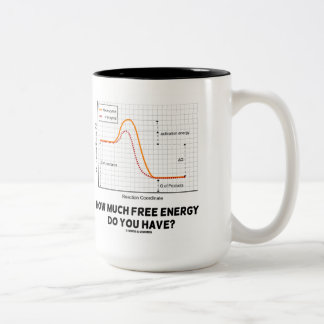 How Much Free Energy Do You Have Chemistry Mugs